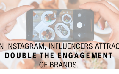 4 Tips for Building Sound Influencer Relations Campaigns